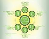 Moringa - zo gezond